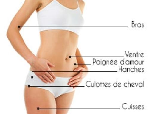 Quelles sont les parties du corps le plus souvent traitées par la liposuccion ?